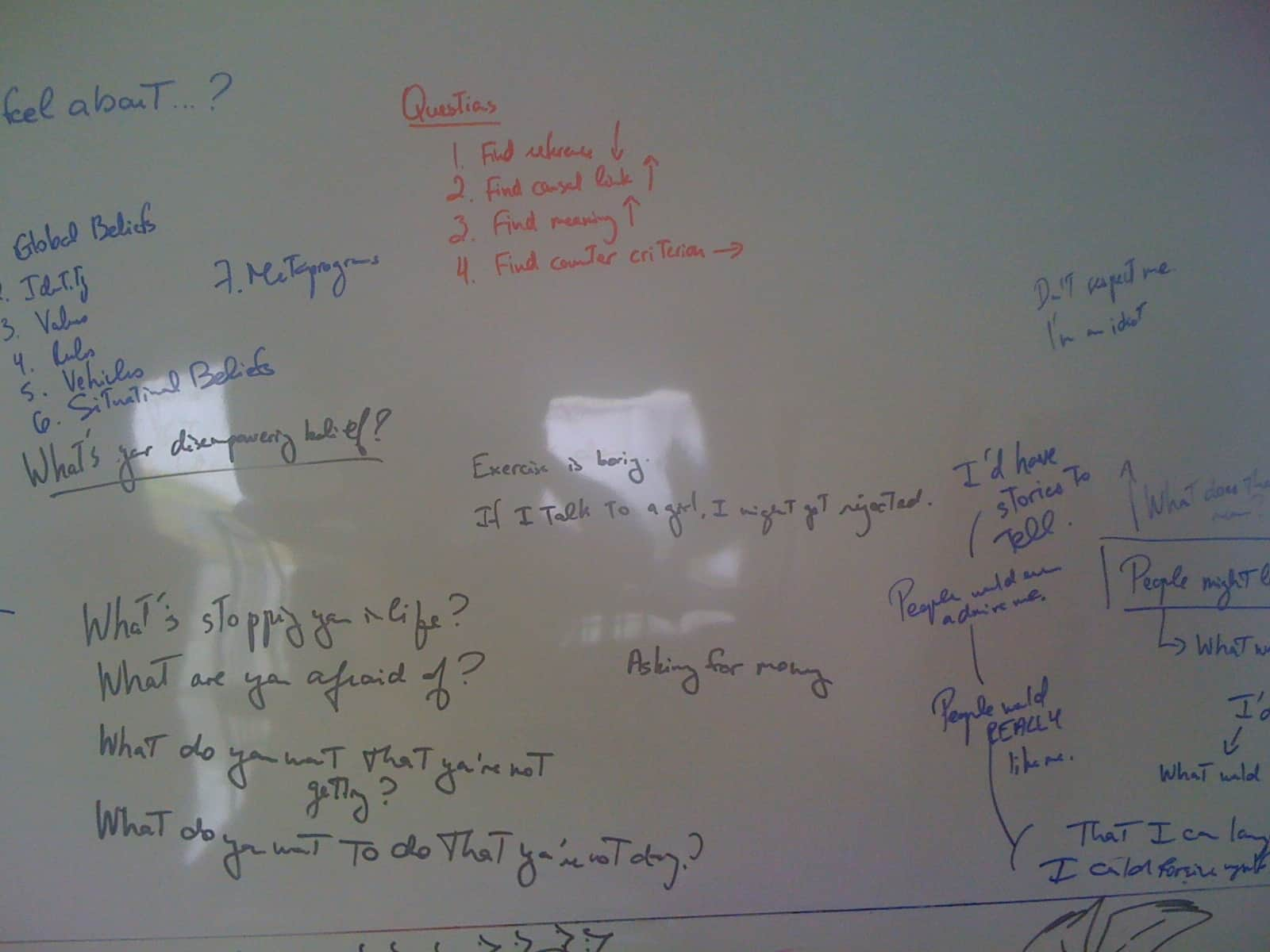 White board session snapshot